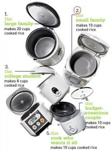 equippedRiceCookers 221x300 Asian Secret #1: Rice Cooker as Steamer!