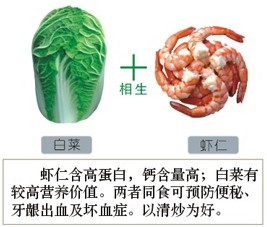 lettuce shrimp Food Reactivity through a Chinese Lens #2